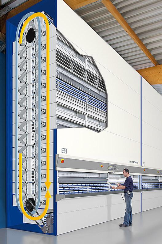 Hänel <br/>Rotomat® Industrielift